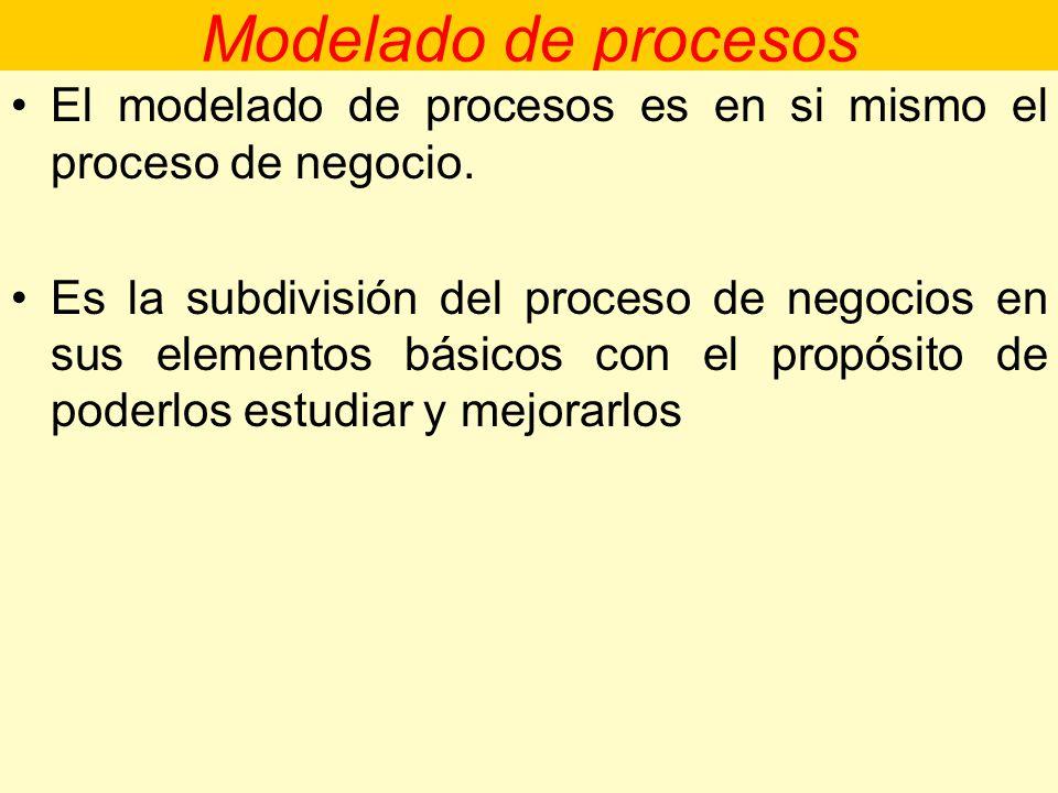 Modelado de procesos El modelado de procesos es en si mismo el proceso de negocio.