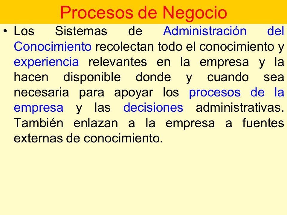 Procesos de Negocio Procesos de Negocio