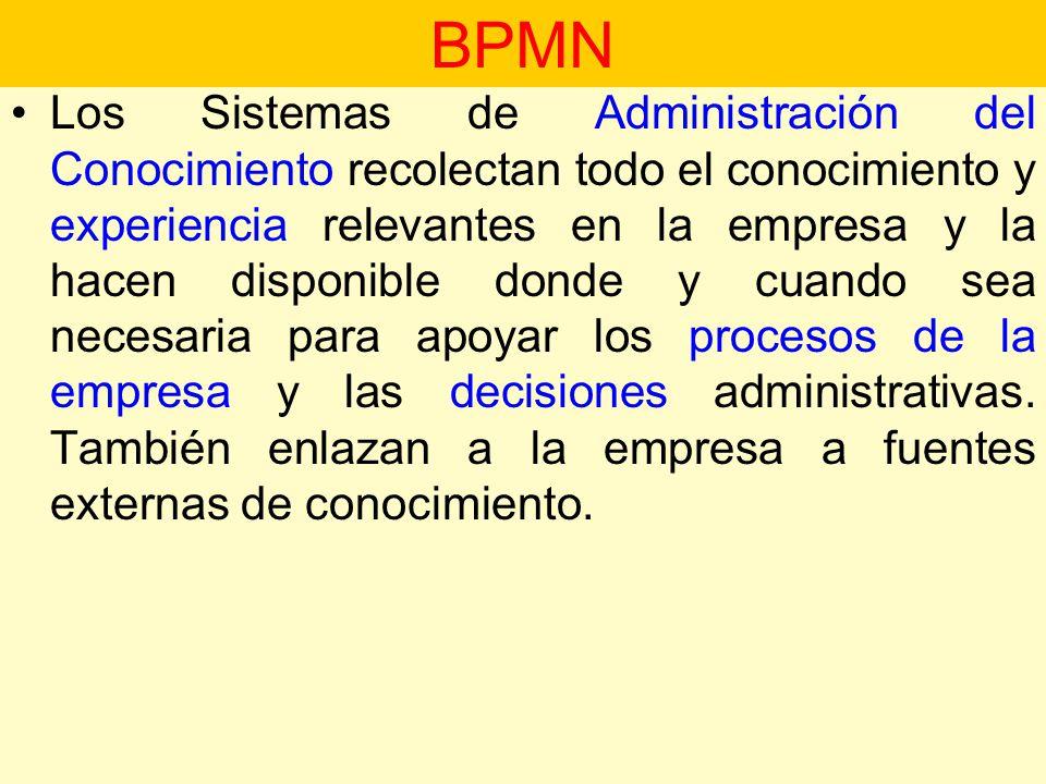 BPMN Procesos de Negocio
