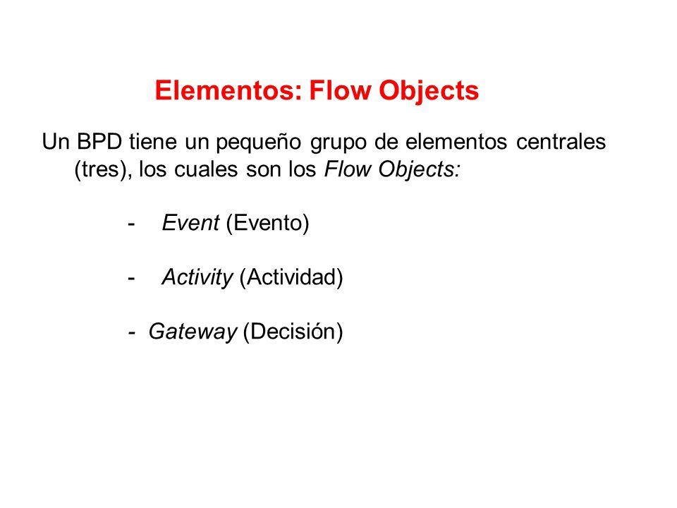 Elementos: Flow Objects