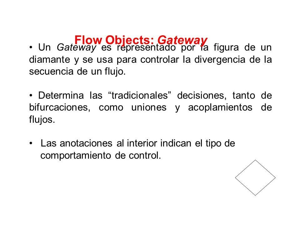 Flow Objects: Gateway Un Gateway es representado por la figura de un diamante y se usa para controlar la divergencia de la secuencia de un flujo.