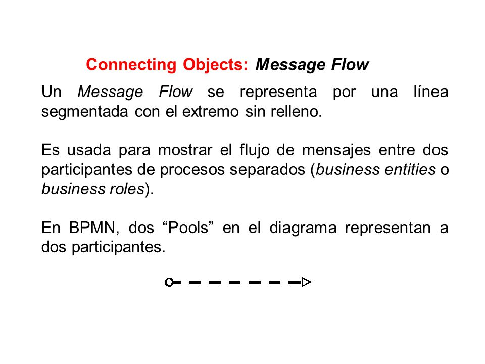 Connecting Objects: Message Flow