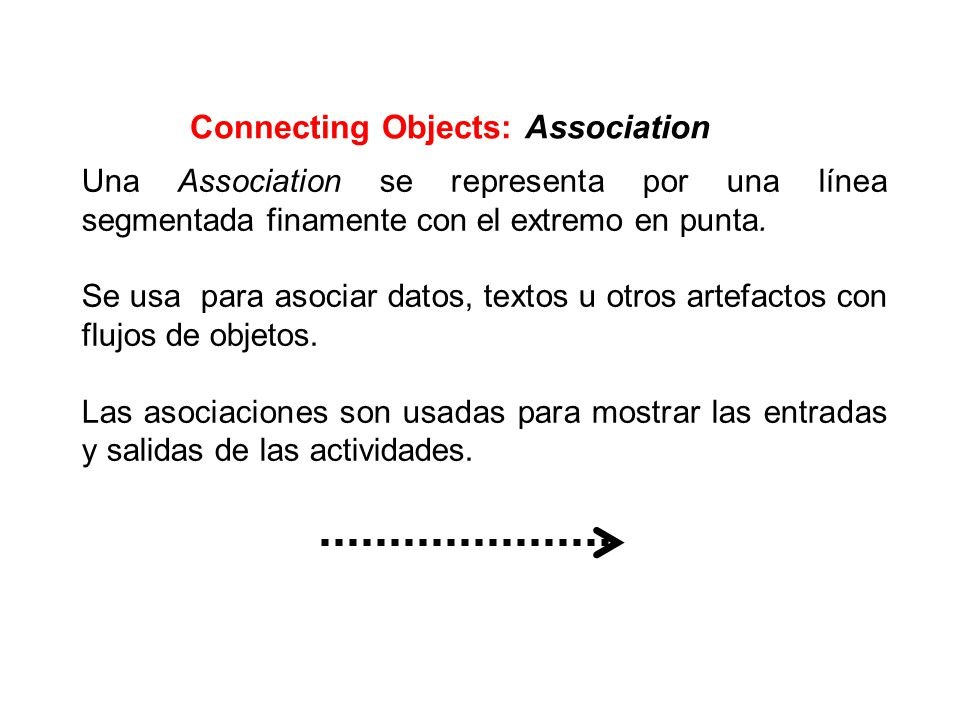 Connecting Objects: Association