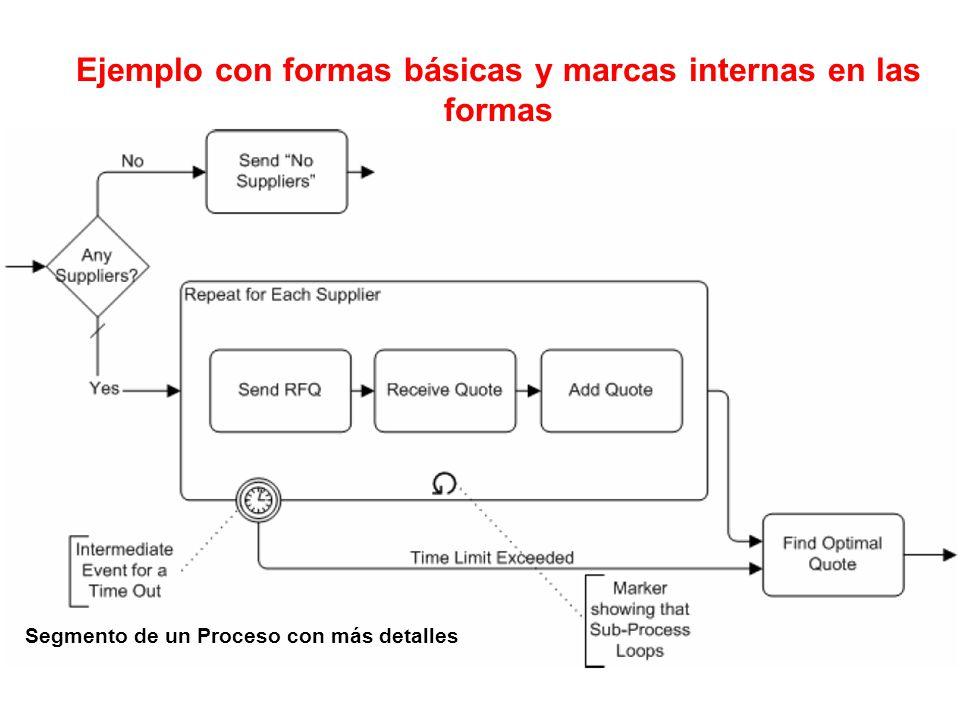 Ejemplo con formas básicas y marcas internas en las formas