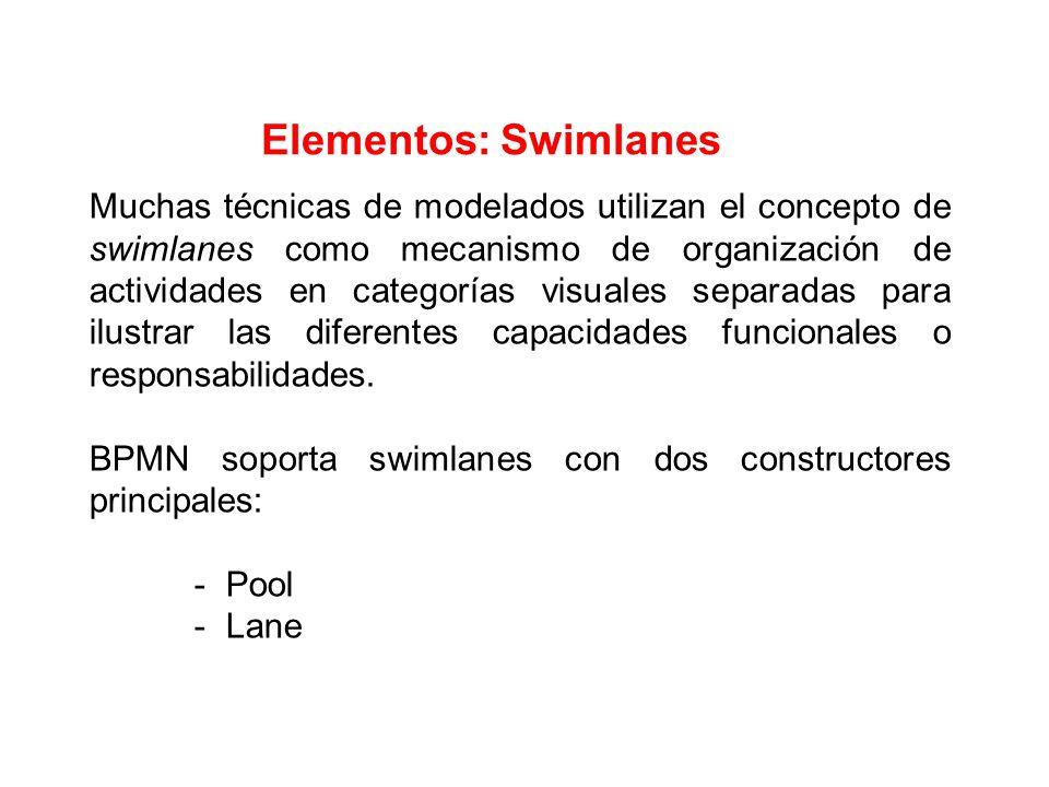 Elementos: Swimlanes