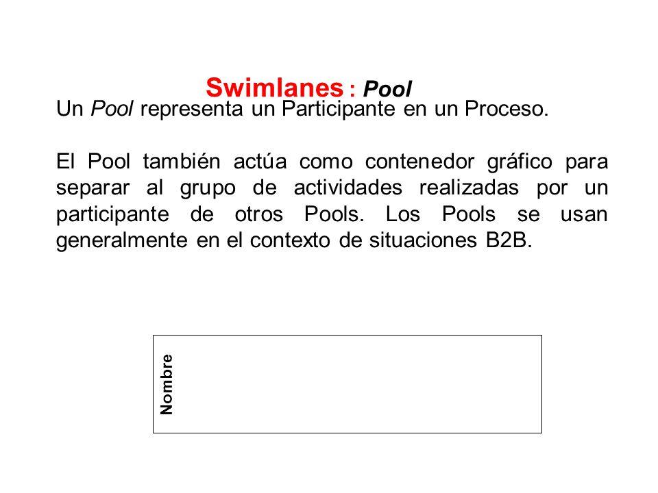 Swimlanes : Pool Un Pool representa un Participante en un Proceso.