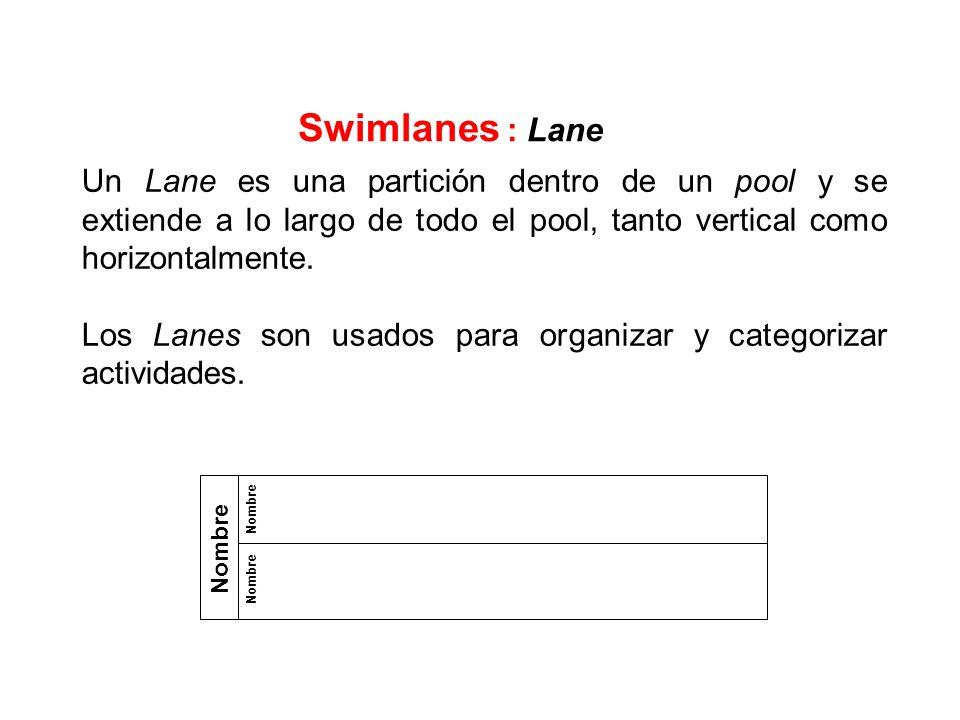 Swimlanes : Lane Un Lane es una partición dentro de un pool y se extiende a lo largo de todo el pool, tanto vertical como horizontalmente.
