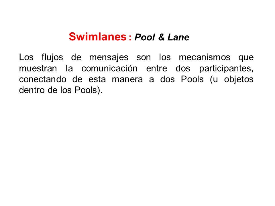Swimlanes : Pool & Lane