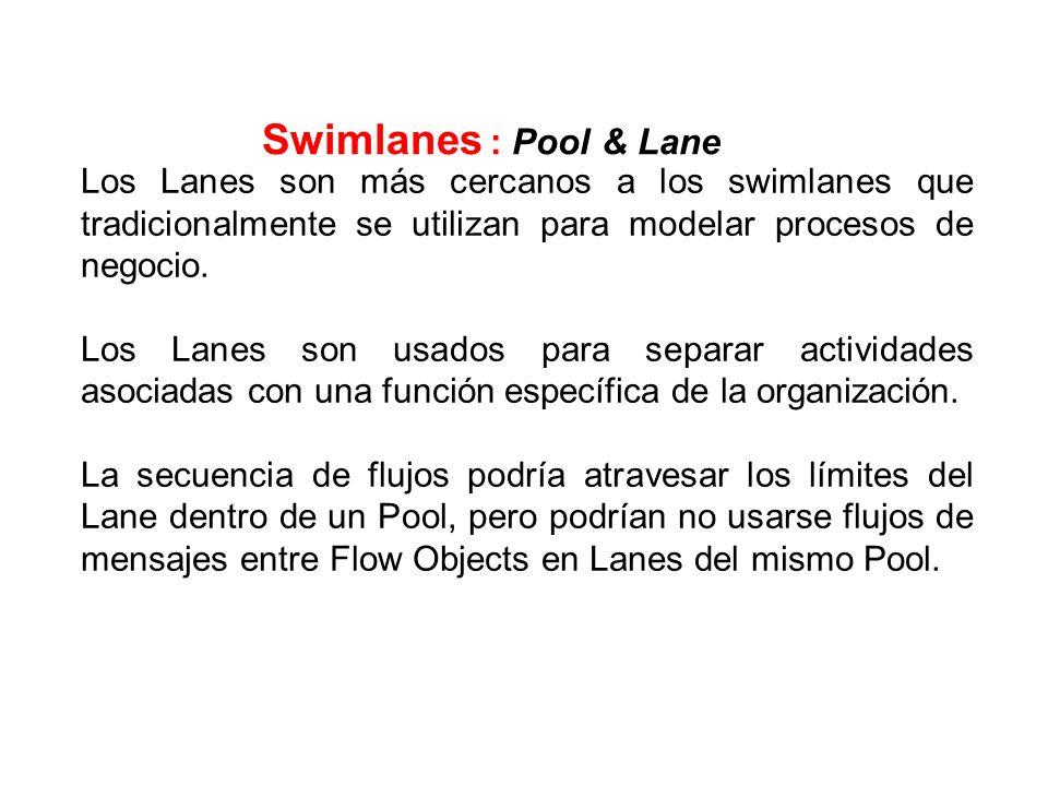 Swimlanes : Pool & Lane Los Lanes son más cercanos a los swimlanes que tradicionalmente se utilizan para modelar procesos de negocio.