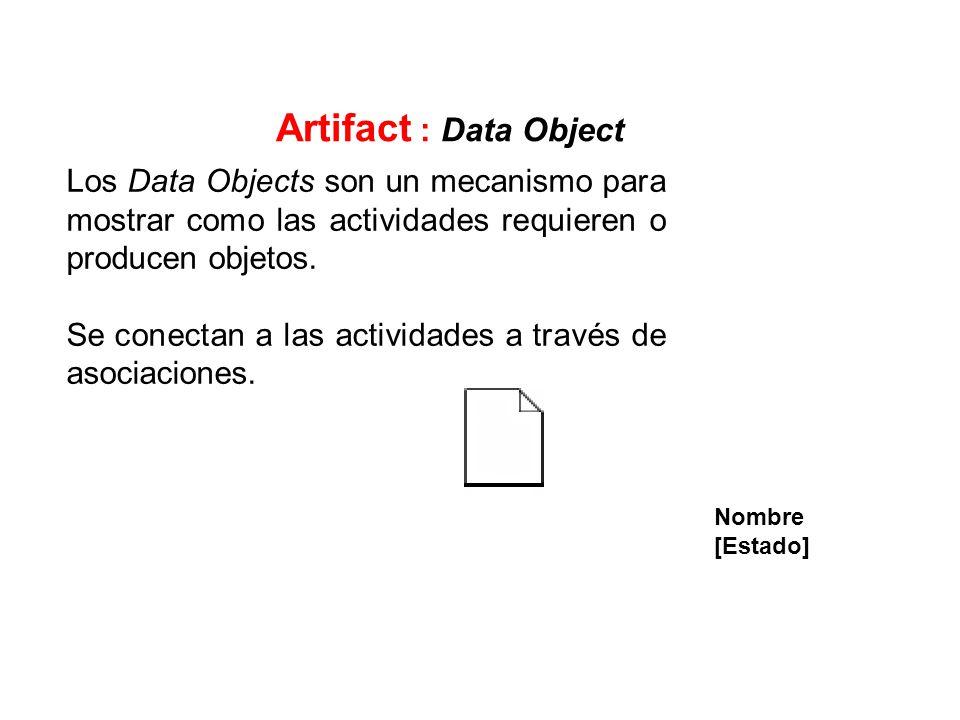 Artifact : Data Object Los Data Objects son un mecanismo para mostrar como las actividades requieren o producen objetos.