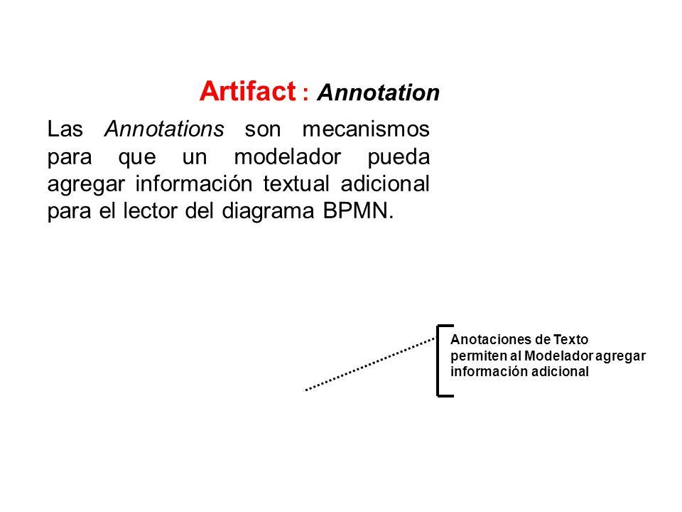 Artifact : Annotation