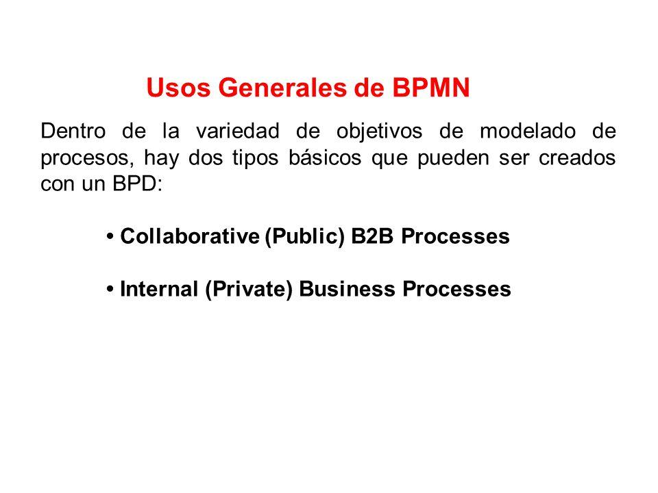 Usos Generales de BPMN Dentro de la variedad de objetivos de modelado de procesos, hay dos tipos básicos que pueden ser creados con un BPD: