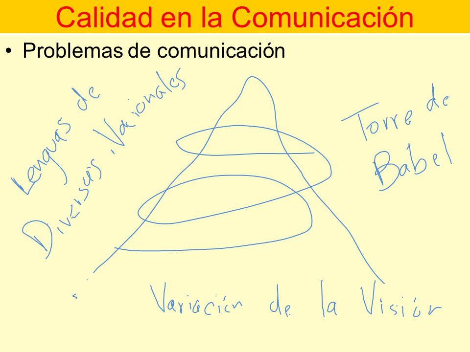 Calidad en la Comunicación