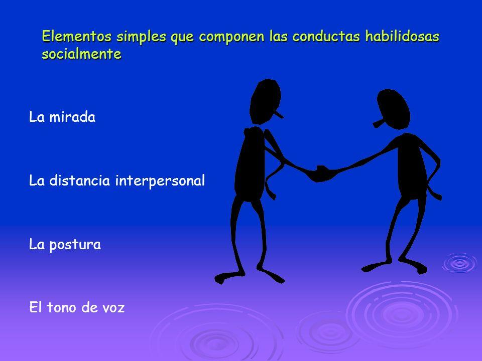 Elementos simples que componen las conductas habilidosas socialmente