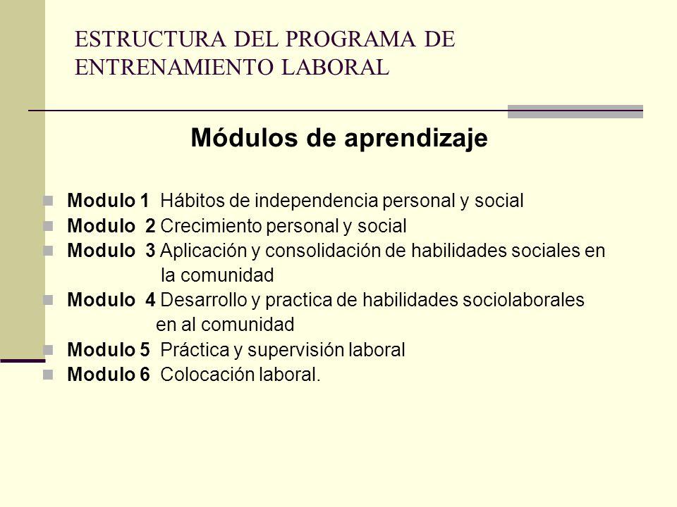 ESTRUCTURA DEL PROGRAMA DE ENTRENAMIENTO LABORAL