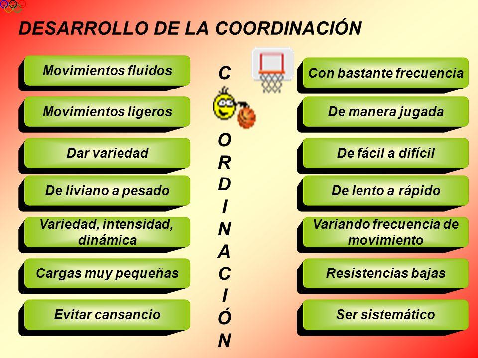 DESARROLLO DE LA COORDINACIÓN