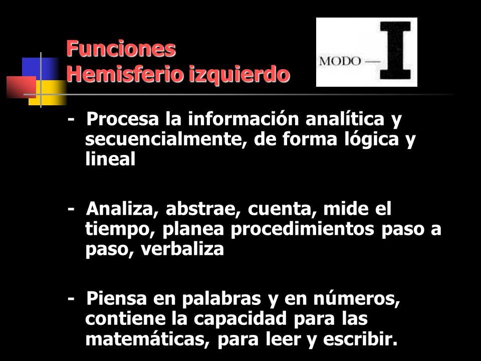 Funciones Hemisferio izquierdo