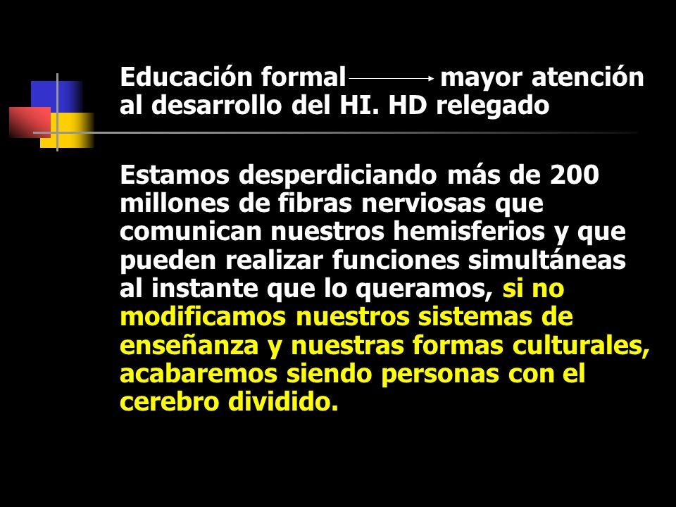 Educación formal mayor atención al desarrollo del HI. HD relegado