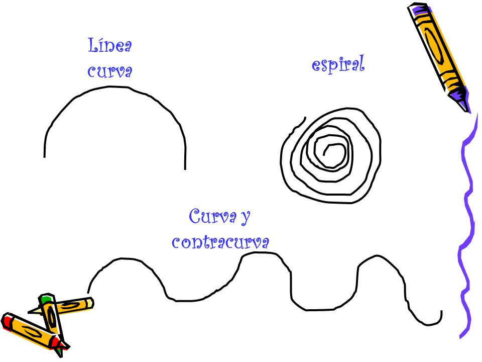 Línea curva espiral Curva y contracurva