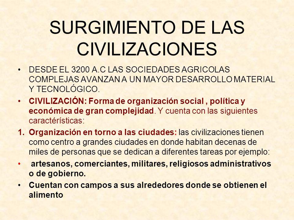 SURGIMIENTO DE LAS CIVILIZACIONES