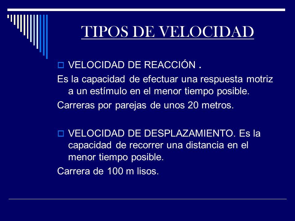 TIPOS DE VELOCIDAD VELOCIDAD DE REACCIÓN .