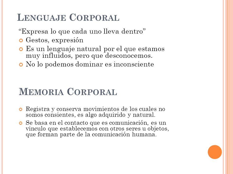 Lenguaje Corporal Memoria Corporal