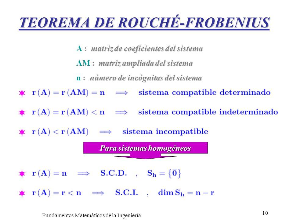 TEOREMA DE ROUCHÉ-FROBENIUS