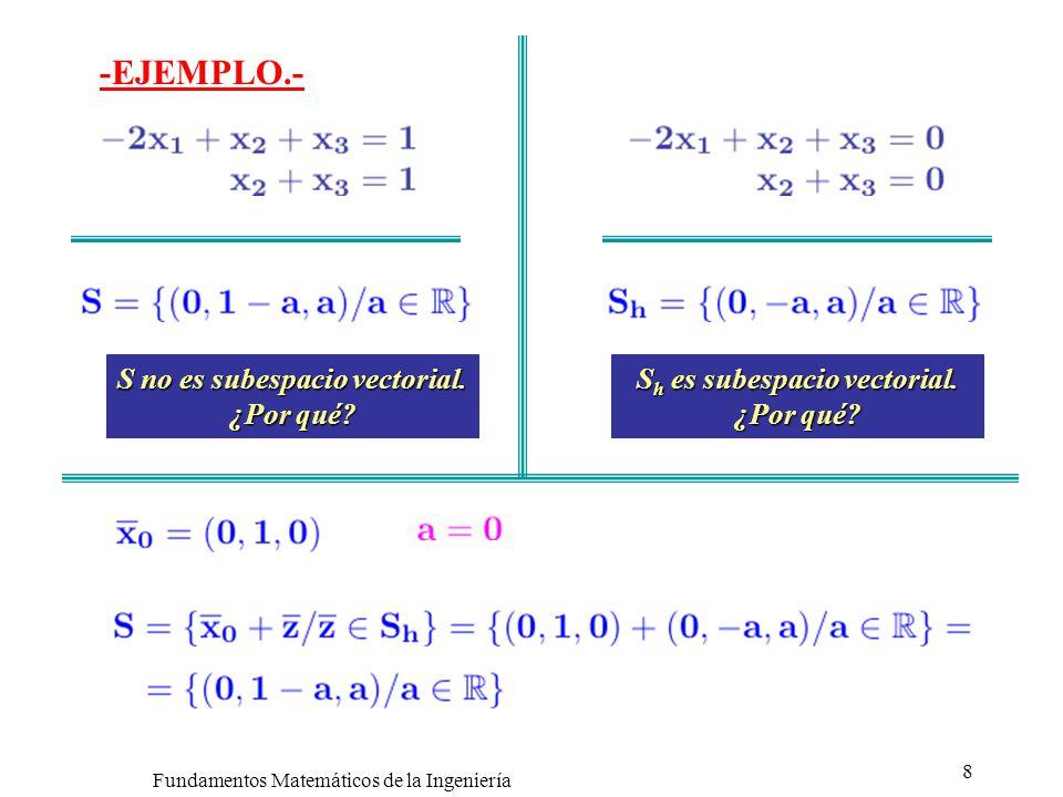 -EJEMPLO.- S no es subespacio vectorial. ¿Por qué