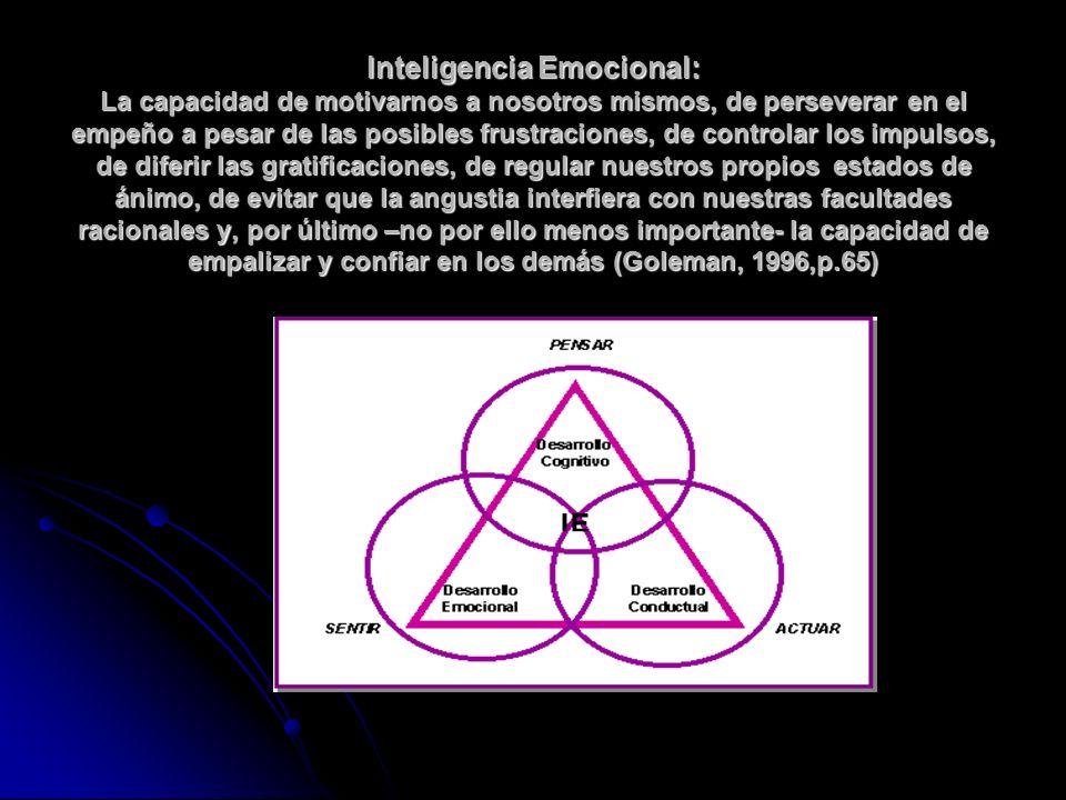 Inteligencia Emocional: La capacidad de motivarnos a nosotros mismos, de perseverar en el empeño a pesar de las posibles frustraciones, de controlar los impulsos, de diferir las gratificaciones, de regular nuestros propios estados de ánimo, de evitar que la angustia interfiera con nuestras facultades racionales y, por último –no por ello menos importante- la capacidad de empalizar y confiar en los demás (Goleman, 1996,p.65)