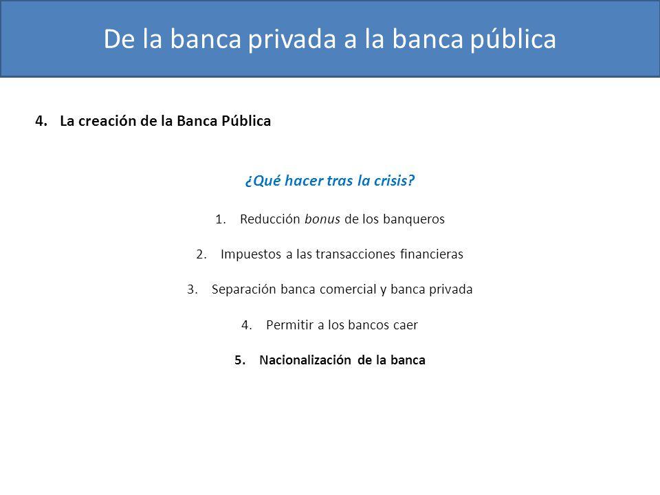 ¿Qué hacer tras la crisis Nacionalización de la banca