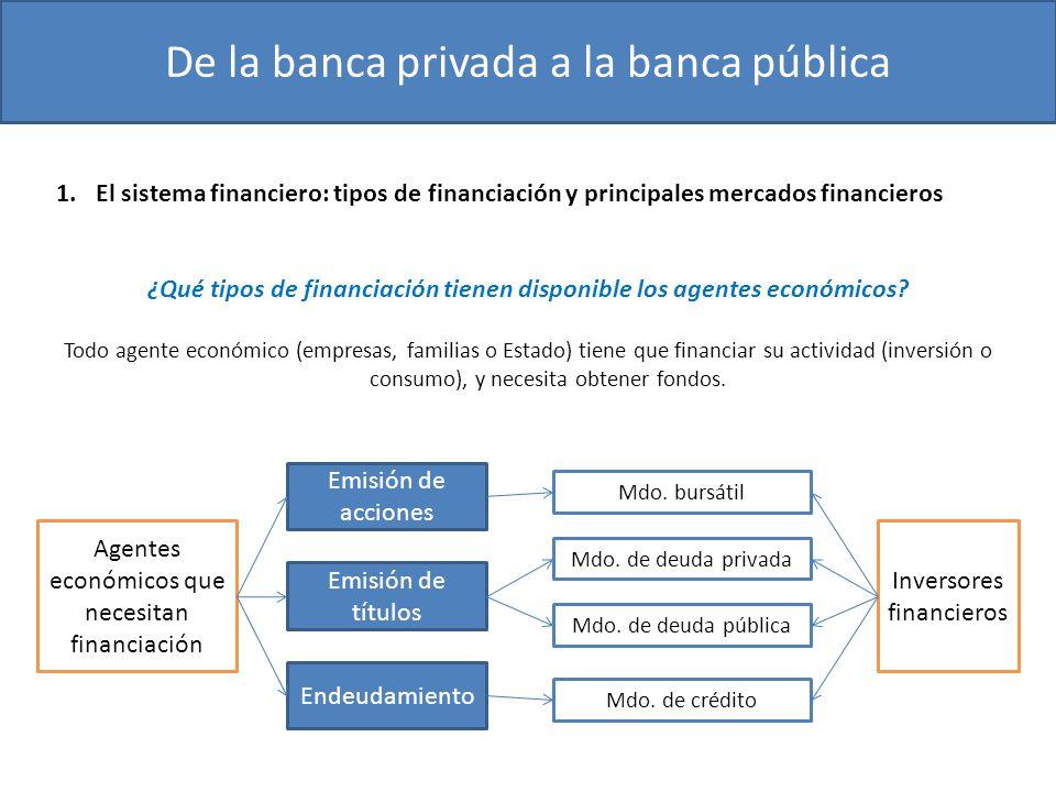 ¿Qué tipos de financiación tienen disponible los agentes económicos