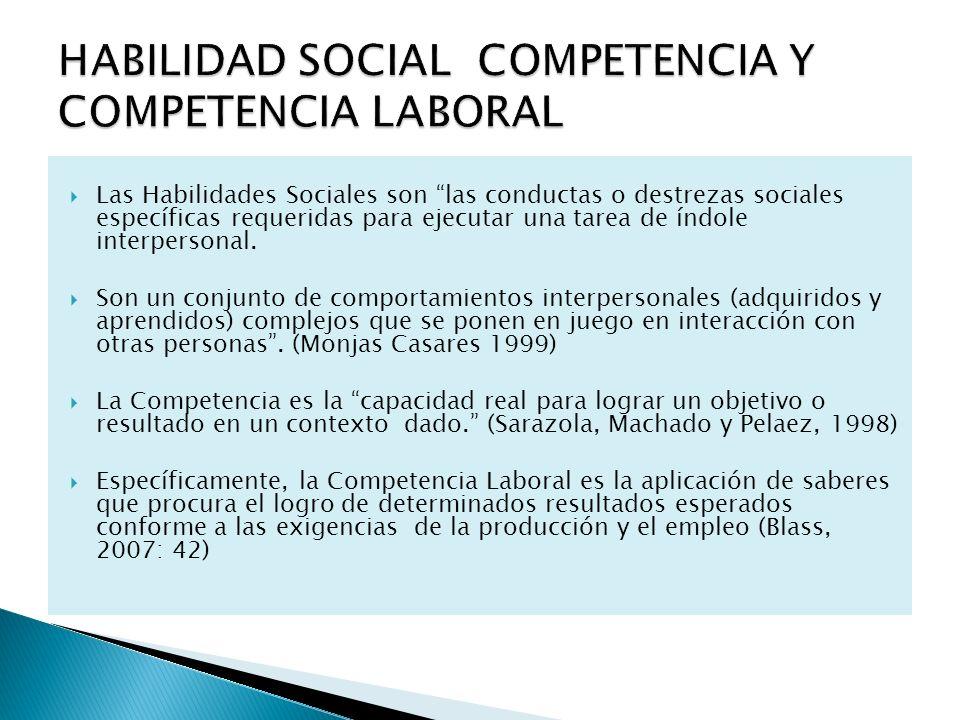 HABILIDAD SOCIAL COMPETENCIA Y COMPETENCIA LABORAL