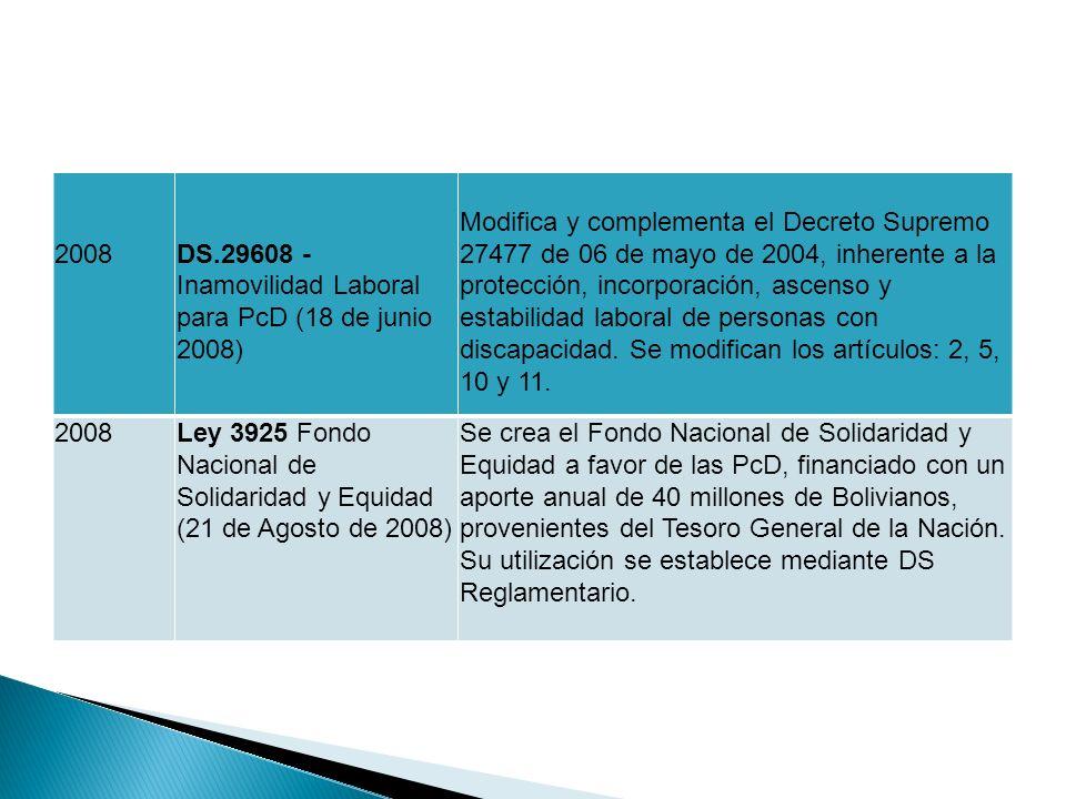 2008 DS.29608 - Inamovilidad Laboral para PcD (18 de junio 2008)