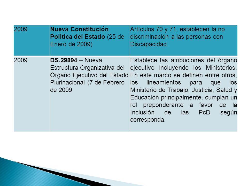2009 Nueva Constitución Política del Estado (25 de Enero de 2009)