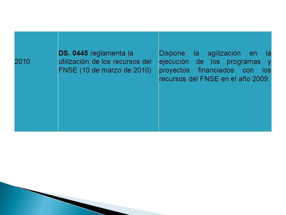 2010 DS. 0445 reglamenta la utilización de los recursos del FNSE (10 de marzo de 2010)