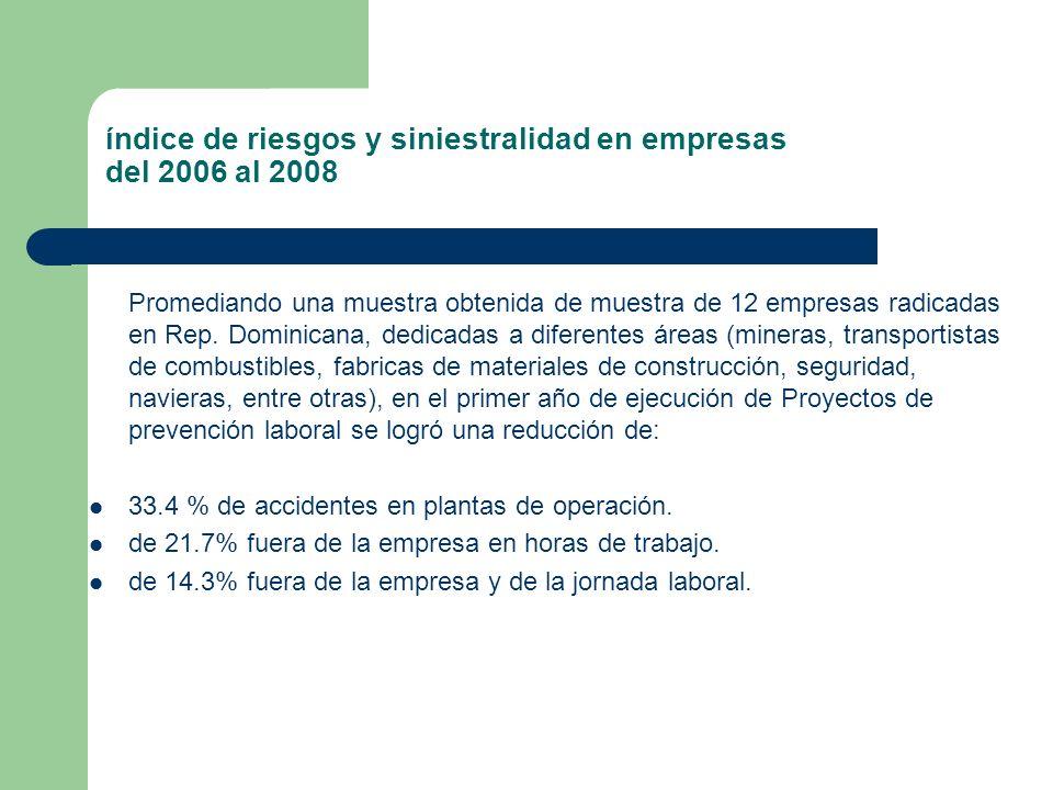 índice de riesgos y siniestralidad en empresas del 2006 al 2008