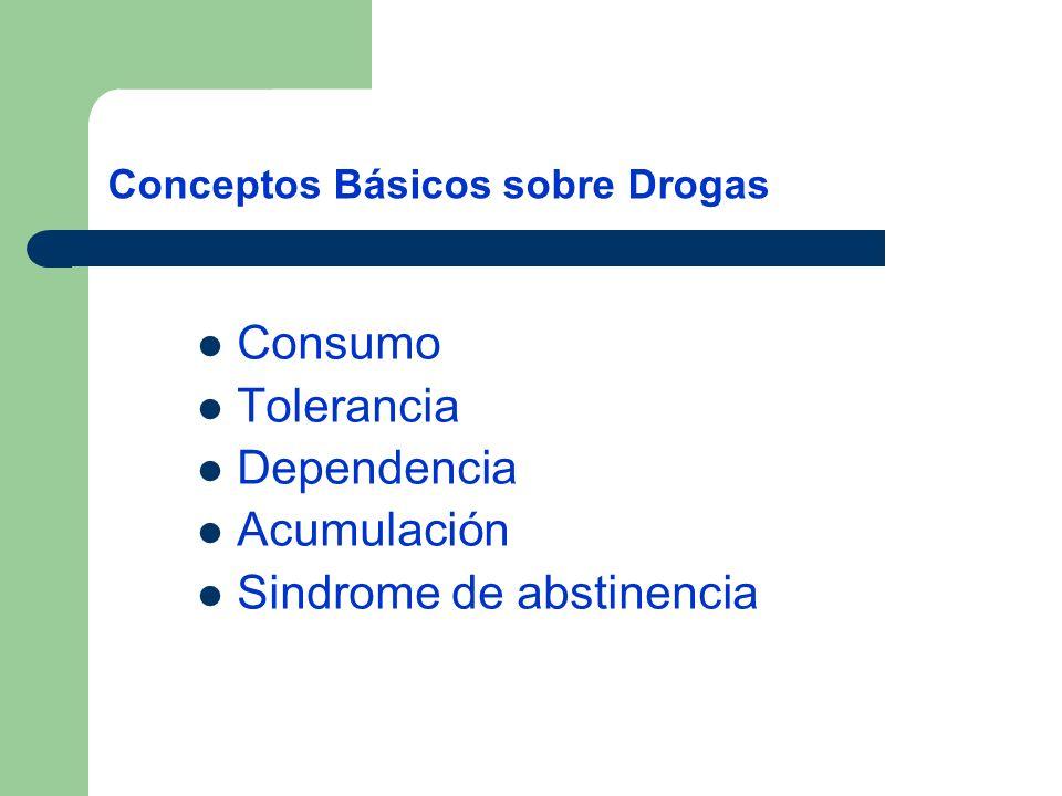Conceptos Básicos sobre Drogas