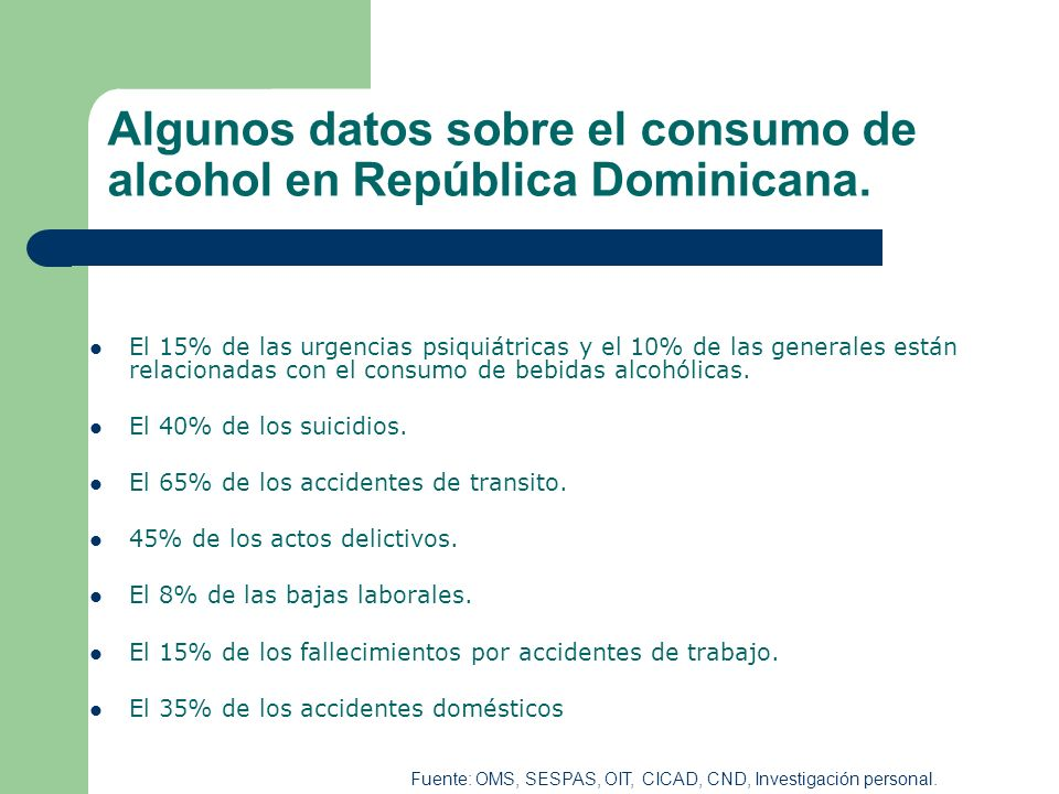 Algunos datos sobre el consumo de alcohol en República Dominicana.