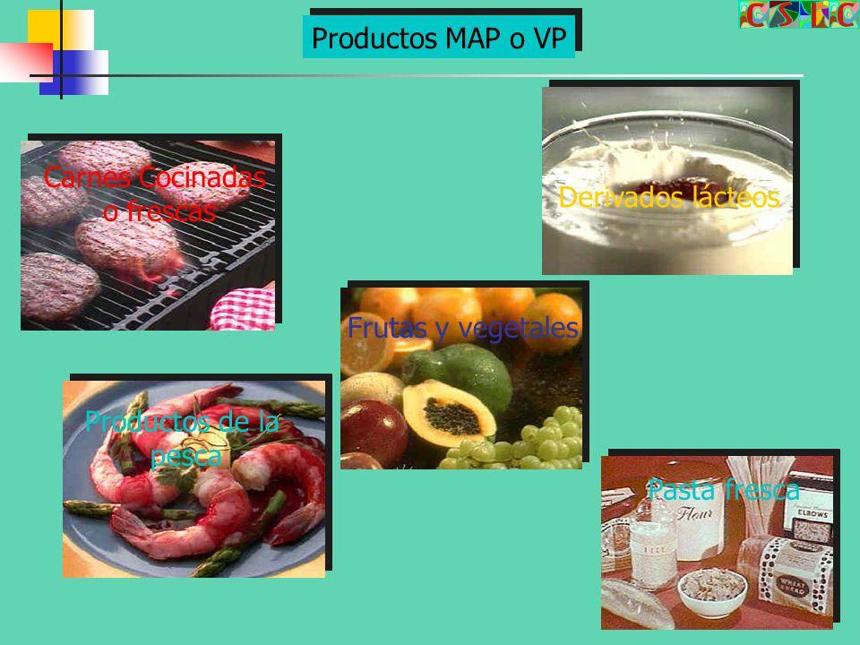Productos MAP o VP Carnes Cocinadas. o frescas. Derivados lácteos. Frutas y vegetales. Productos de la.