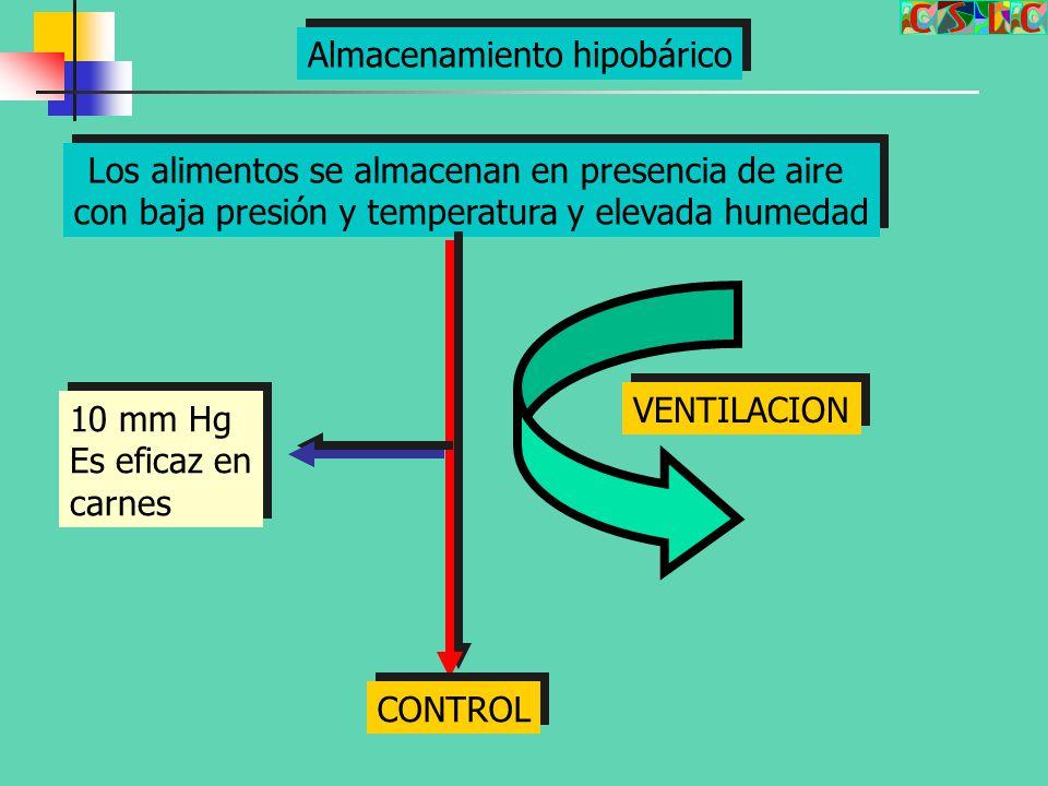 Almacenamiento hipobárico