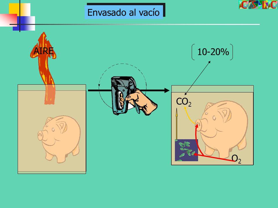 Envasado al vacío AIRE 10-20% CO2 O2
