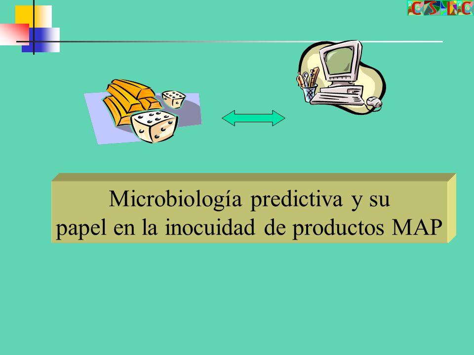 Microbiología predictiva y su papel en la inocuidad de productos MAP
