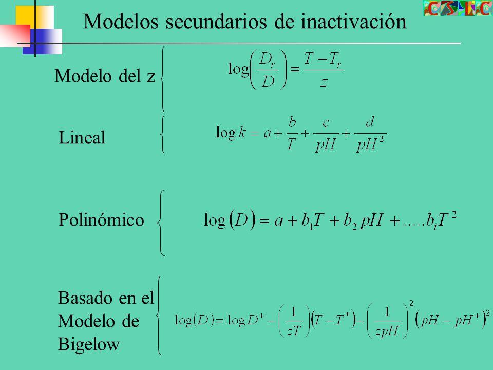 Modelos secundarios de inactivación