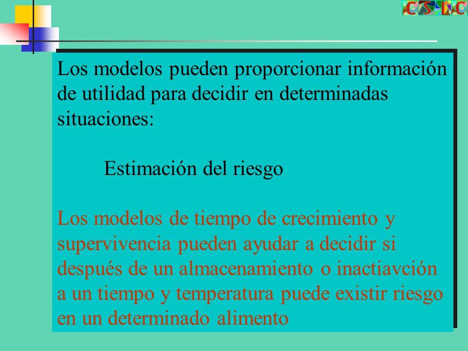 Los modelos pueden proporcionar información