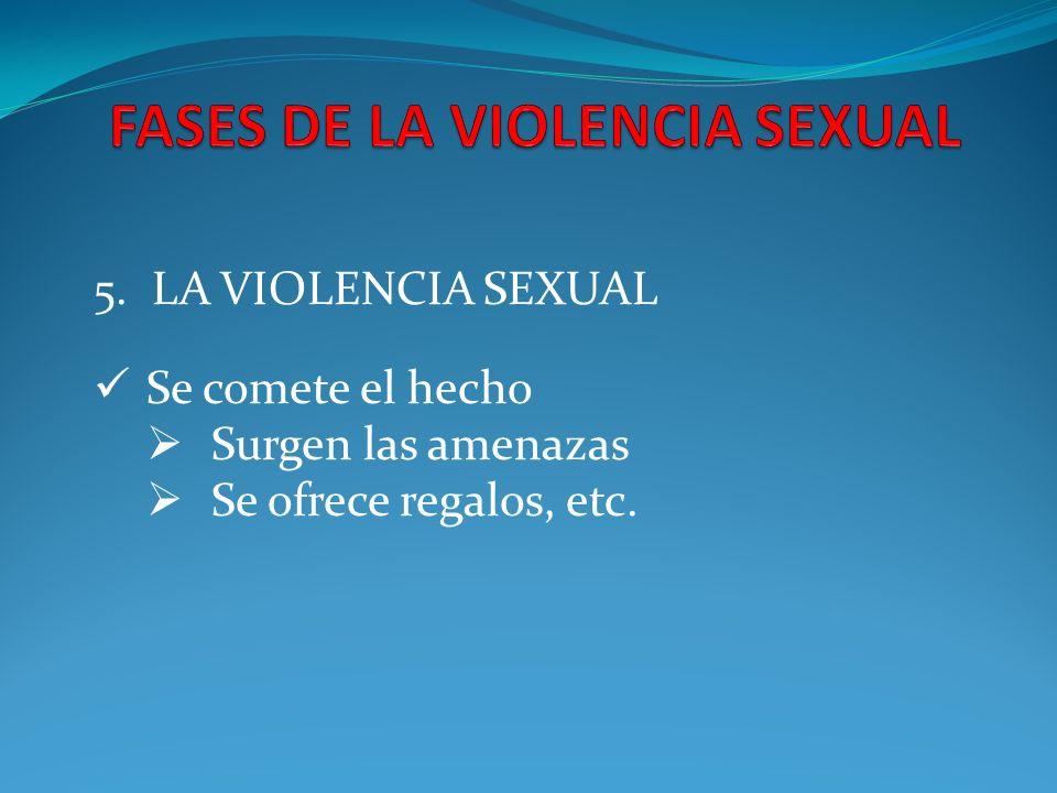 FASES DE LA VIOLENCIA SEXUAL
