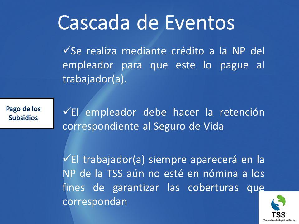 Cascada de Eventos Se realiza mediante crédito a la NP del empleador para que este lo pague al trabajador(a).