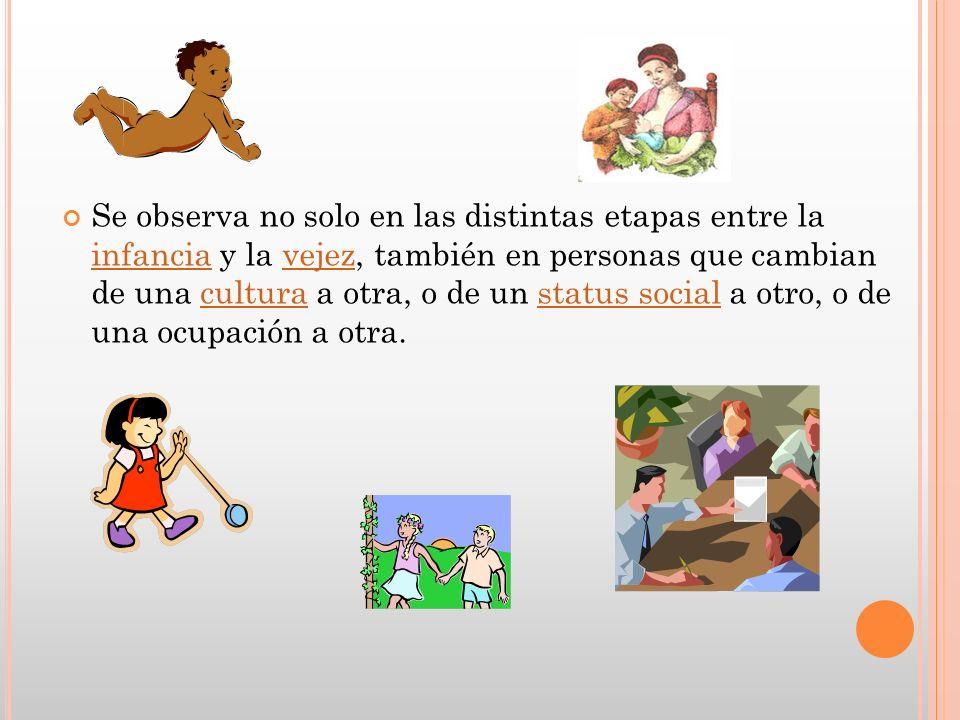 Se observa no solo en las distintas etapas entre la infancia y la vejez, también en personas que cambian de una cultura a otra, o de un status social a otro, o de una ocupación a otra.