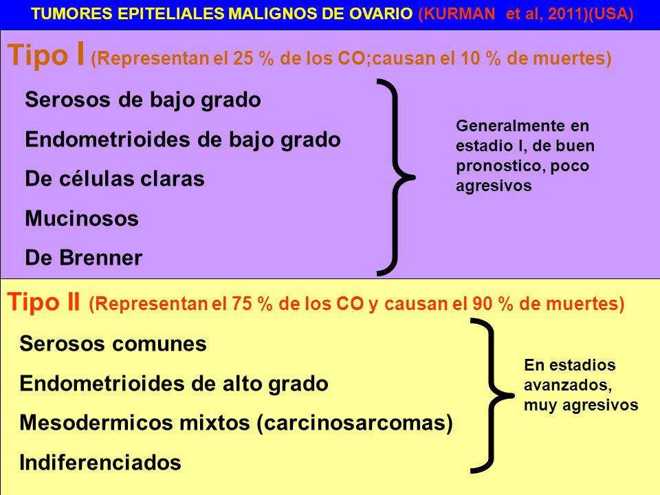 Tipo I (Representan el 25 % de los CO;causan el 10 % de muertes)