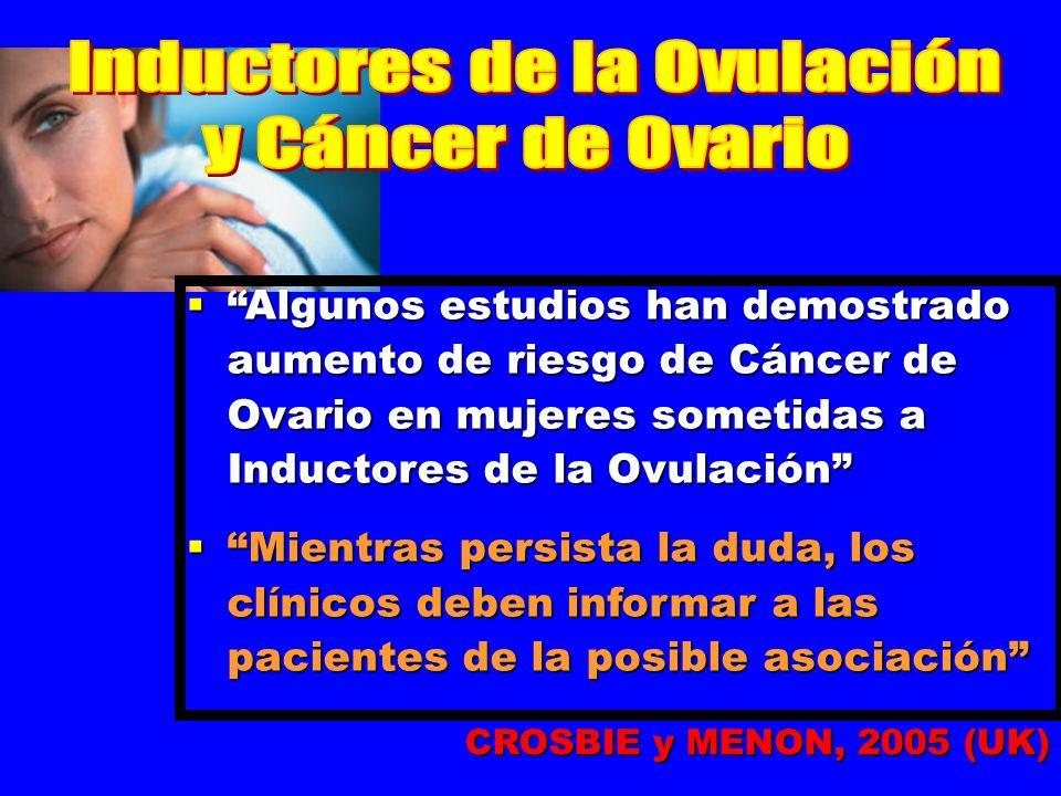 Algunos estudios han demostrado aumento de riesgo de Cáncer de Ovario en mujeres sometidas a Inductores de la Ovulación