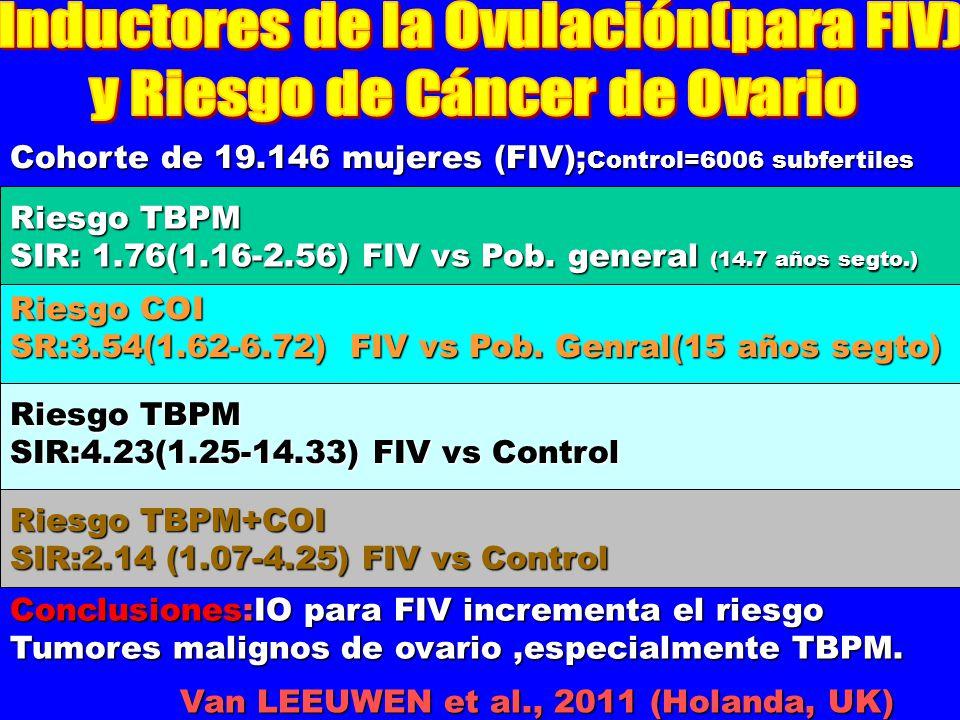 Cohorte de 19.146 mujeres (FIV);Control=6006 subfertiles